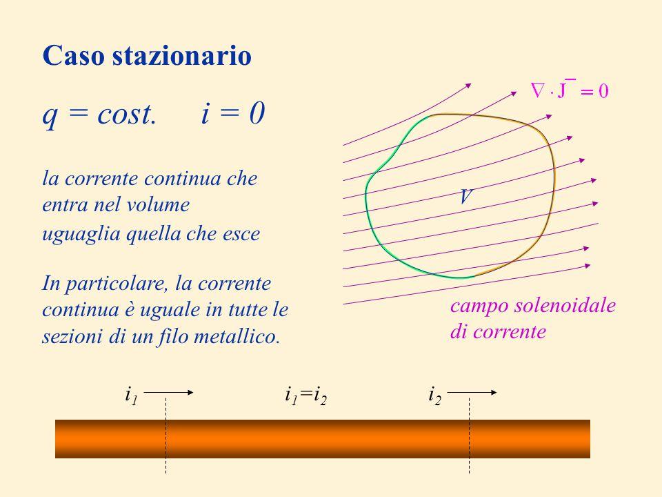 q = cost. i = 0 Caso stazionario V campo solenoidale di corrente