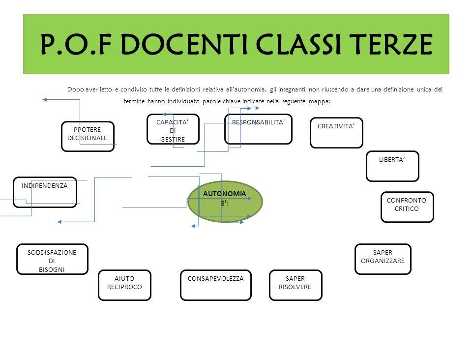 P.O.F DOCENTI CLASSI TERZE