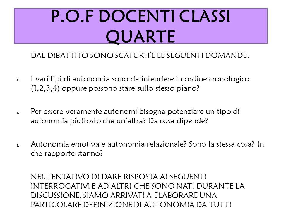 P.O.F DOCENTI CLASSI QUARTE