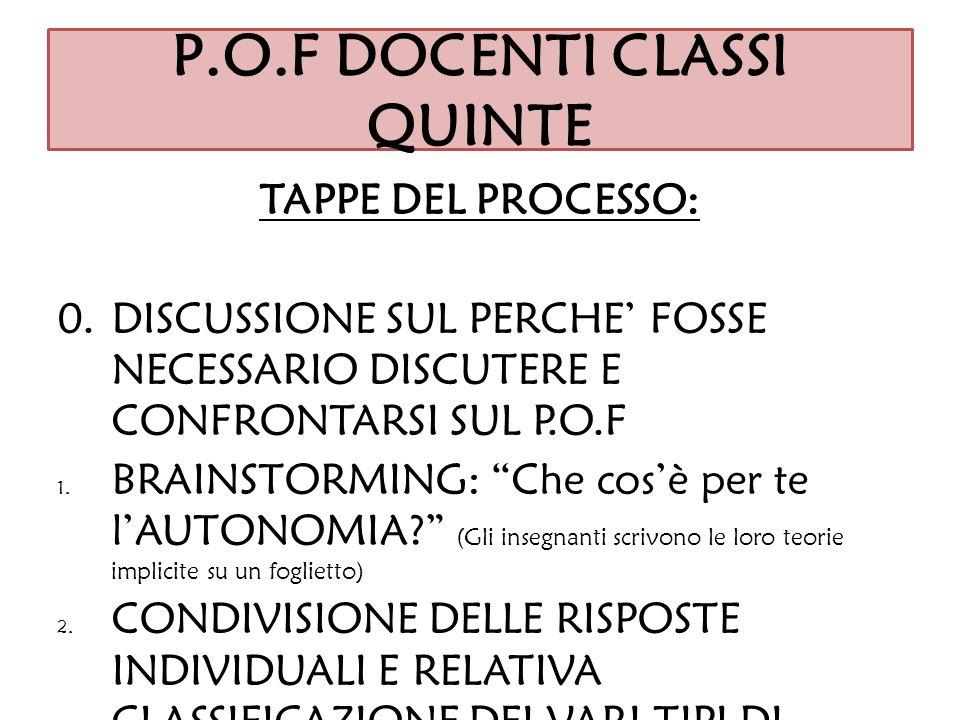 P.O.F DOCENTI CLASSI QUINTE