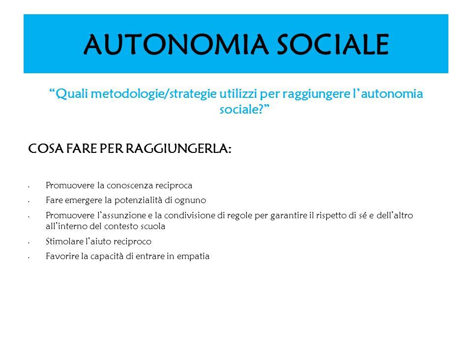 AUTONOMIA SOCIALE Quali metodologie/strategie utilizzi per raggiungere l'autonomia sociale COSA FARE PER RAGGIUNGERLA: