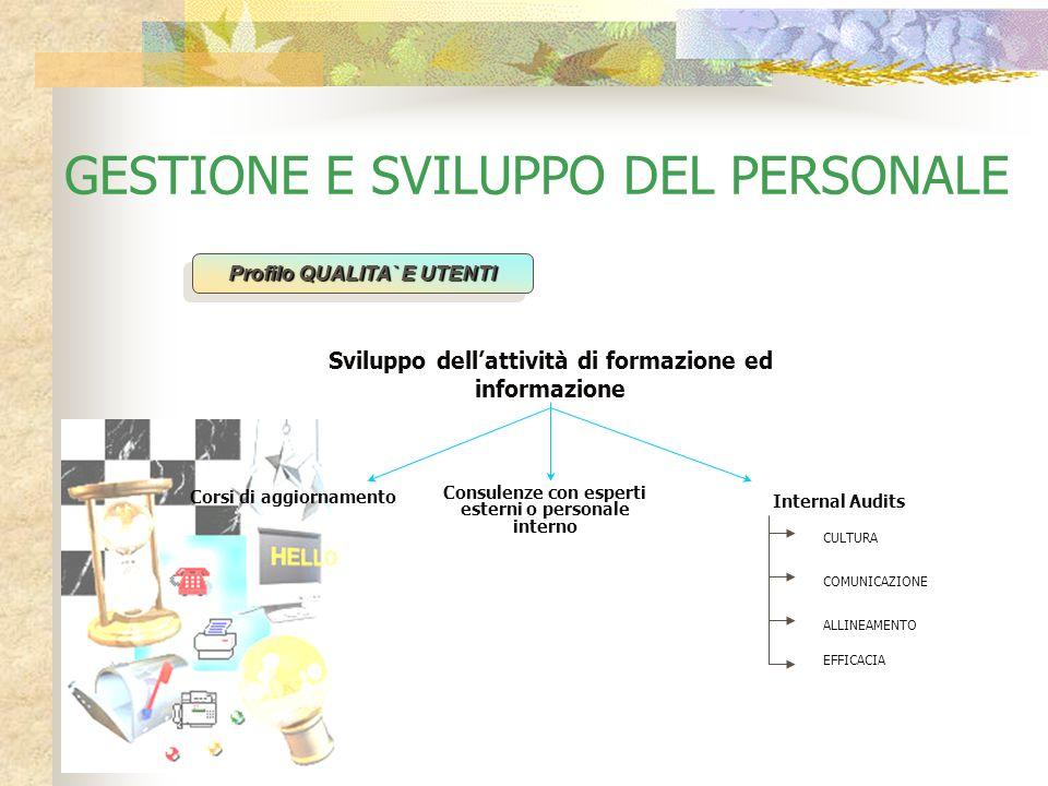 GESTIONE E SVILUPPO DEL PERSONALE