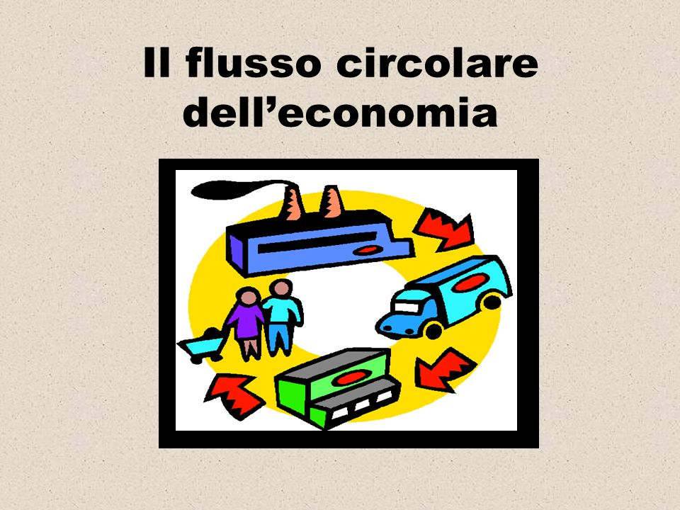 Il flusso circolare dell'economia