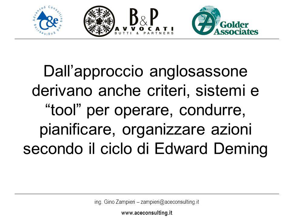 Dall'approccio anglosassone derivano anche criteri, sistemi e tool per operare, condurre, pianificare, organizzare azioni secondo il ciclo di Edward Deming