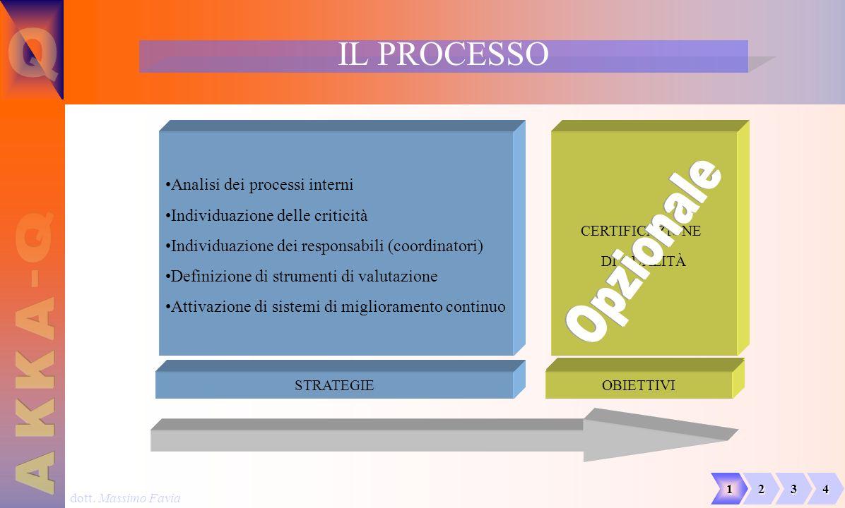 Q IL PROCESSO Opzionale Q - A K K A Analisi dei processi interni