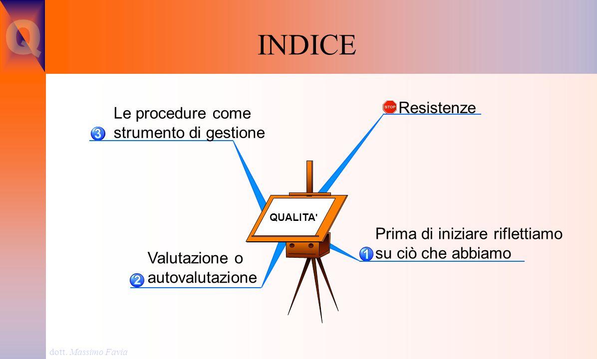 INDICE Q Resistenze Le procedure come strumento di gestione