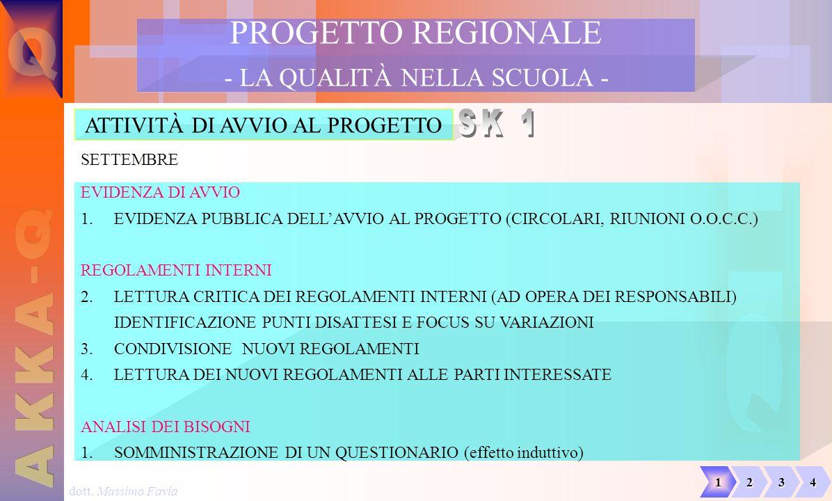PROGETTO REGIONALE Q SK 1 H Q Q - A K K A - LA QUALITÀ NELLA SCUOLA -