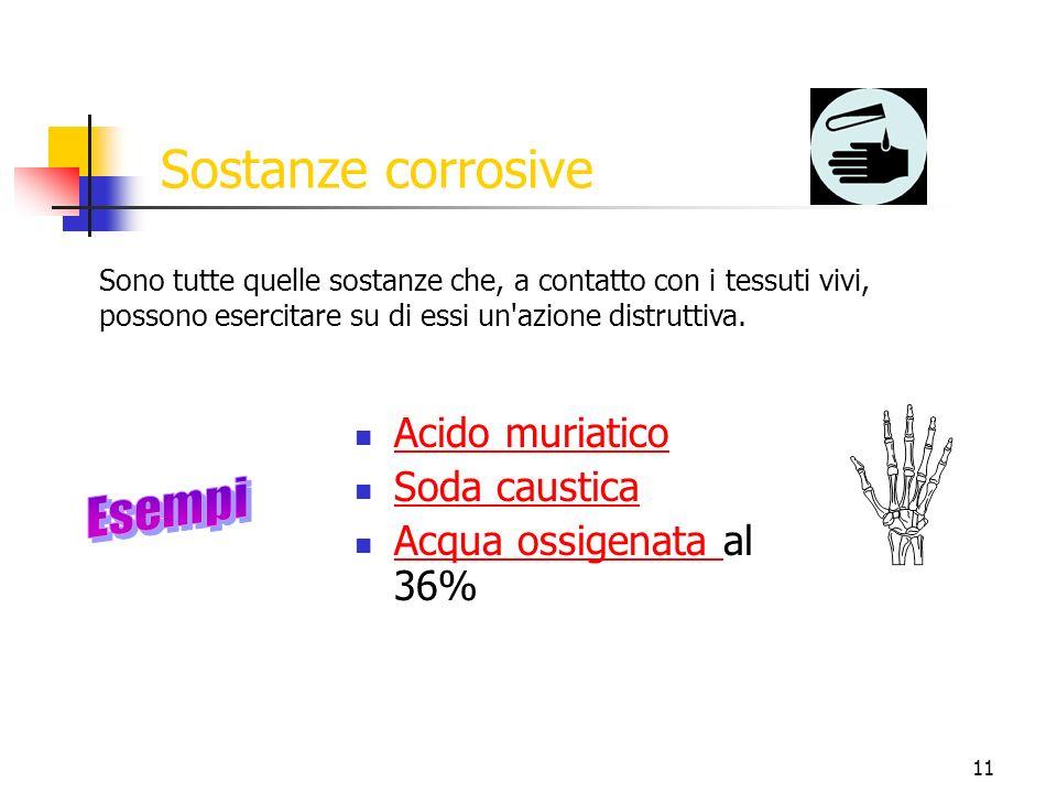 Sostanze corrosive Acido muriatico Soda caustica