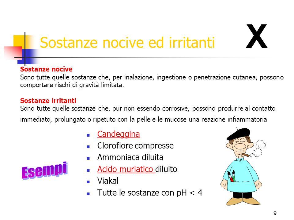 Sostanze nocive ed irritanti X