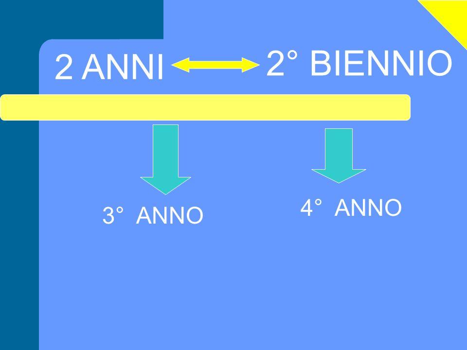 2° BIENNIO 2 ANNI 4° ANNO 3° ANNO