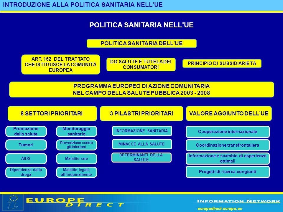 POLITICA SANITARIA NELL UE