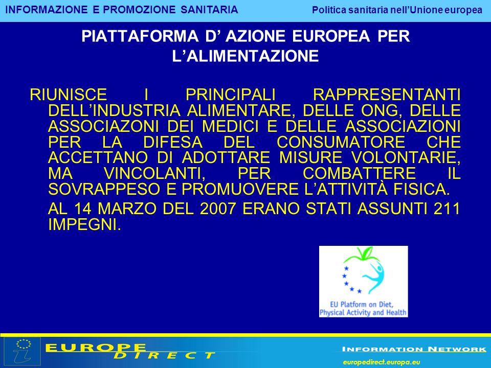 PIATTAFORMA D' AZIONE EUROPEA PER L'ALIMENTAZIONE