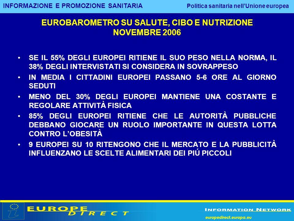 EUROBAROMETRO SU SALUTE, CIBO E NUTRIZIONE NOVEMBRE 2006