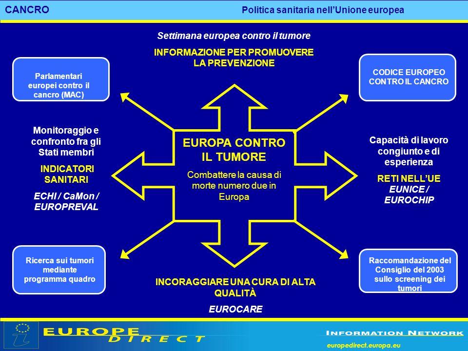 EUROPA CONTRO IL TUMORE