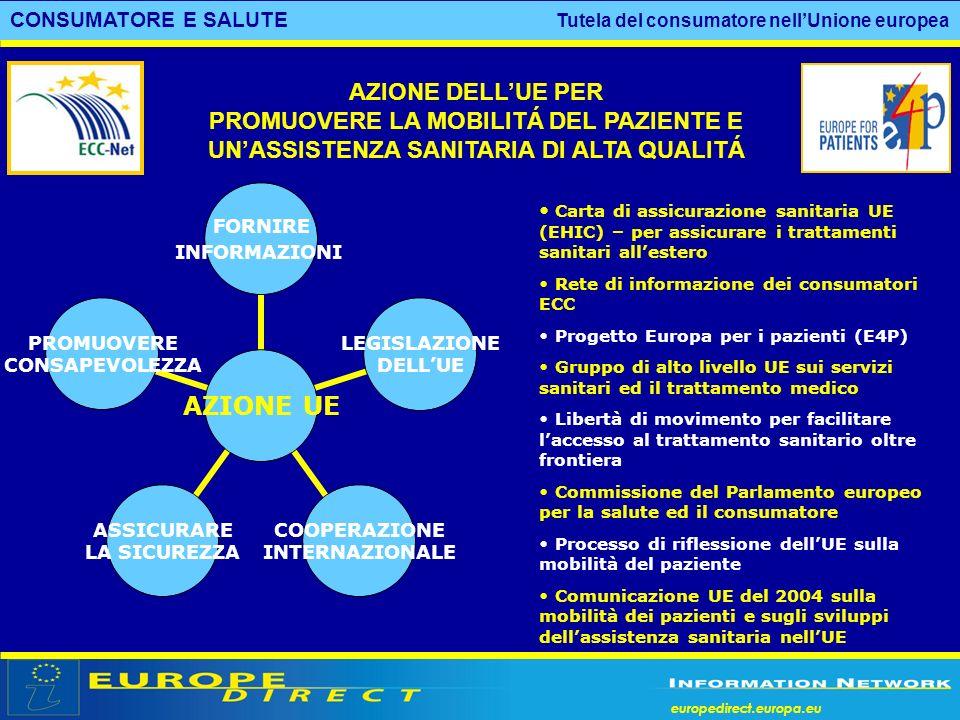 CONSUMATORE E SALUTE Tutela del consumatore nell'Unione europea