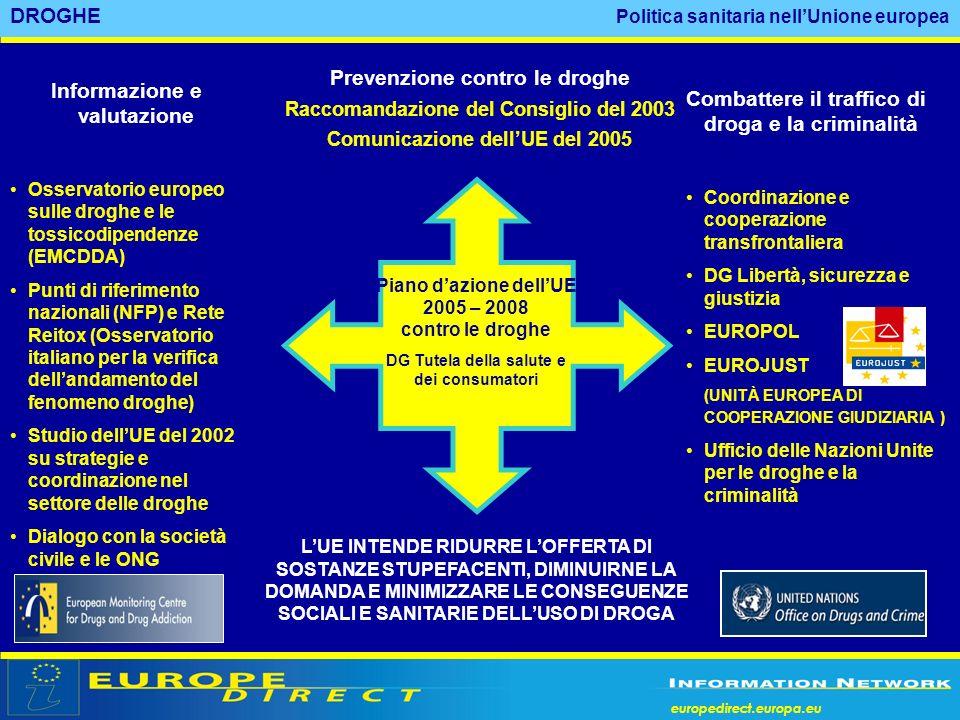 Prevenzione contro le droghe Informazione e valutazione