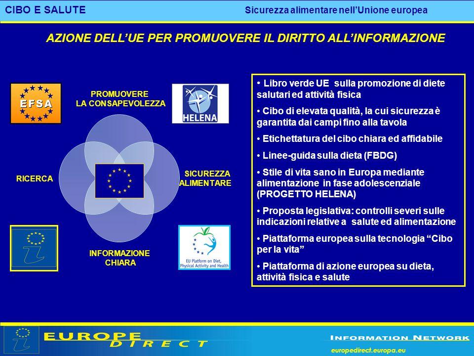 AZIONE DELL'UE PER PROMUOVERE IL DIRITTO ALL'INFORMAZIONE