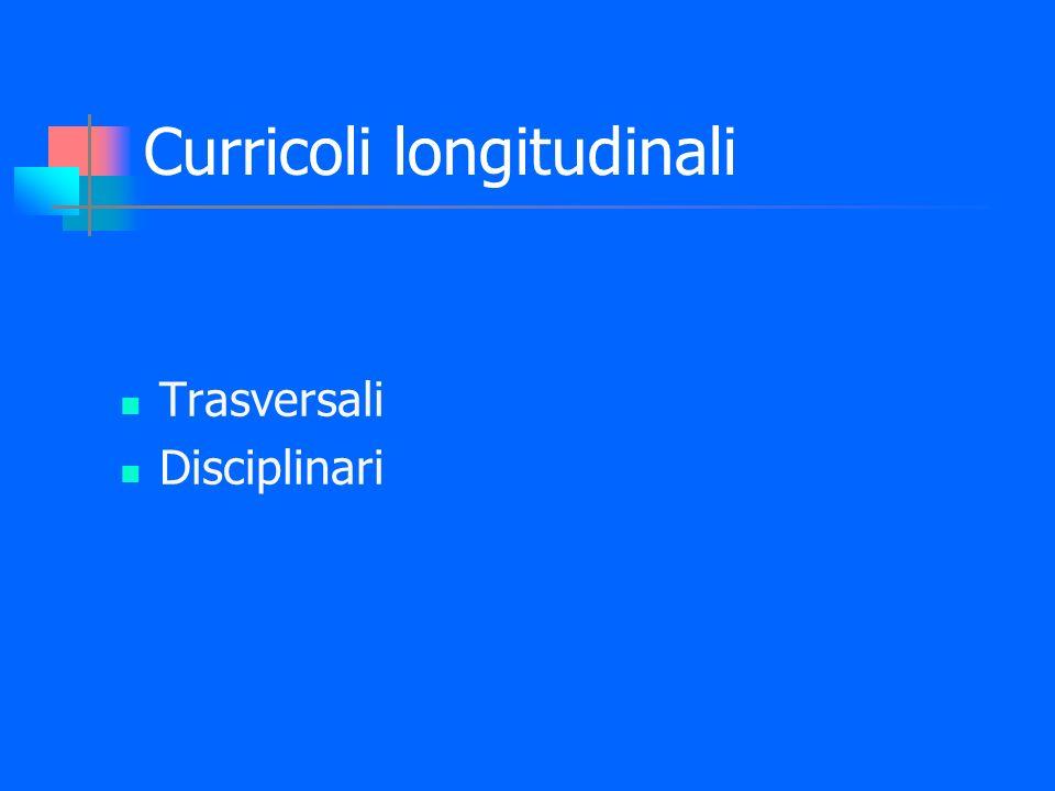 Curricoli longitudinali