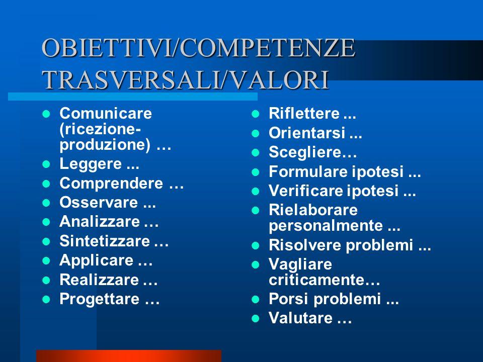 OBIETTIVI/COMPETENZE TRASVERSALI/VALORI