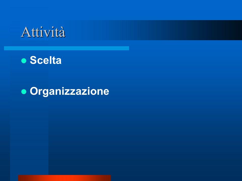 Attività Scelta Organizzazione