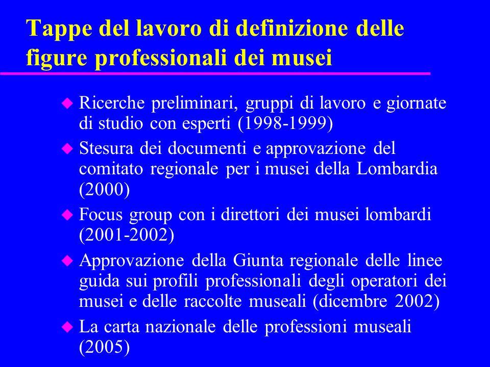 Tappe del lavoro di definizione delle figure professionali dei musei