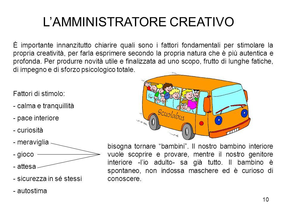 L'AMMINISTRATORE CREATIVO