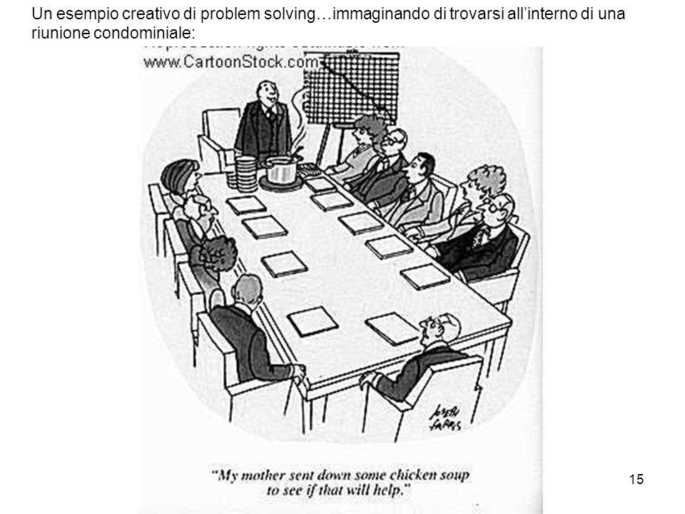 Un esempio creativo di problem solving…immaginando di trovarsi all'interno di una riunione condominiale: