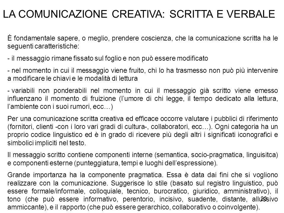 LA COMUNICAZIONE CREATIVA: SCRITTA E VERBALE