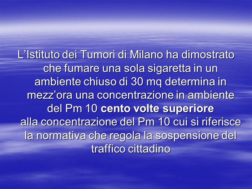 L'Istituto dei Tumori di Milano ha dimostrato che fumare una sola sigaretta in un ambiente chiuso di 30 mq determina in mezz'ora una concentrazione in ambiente del Pm 10 cento volte superiore alla concentrazione del Pm 10 cui si riferisce la normativa che regola la sospensione del traffico cittadino