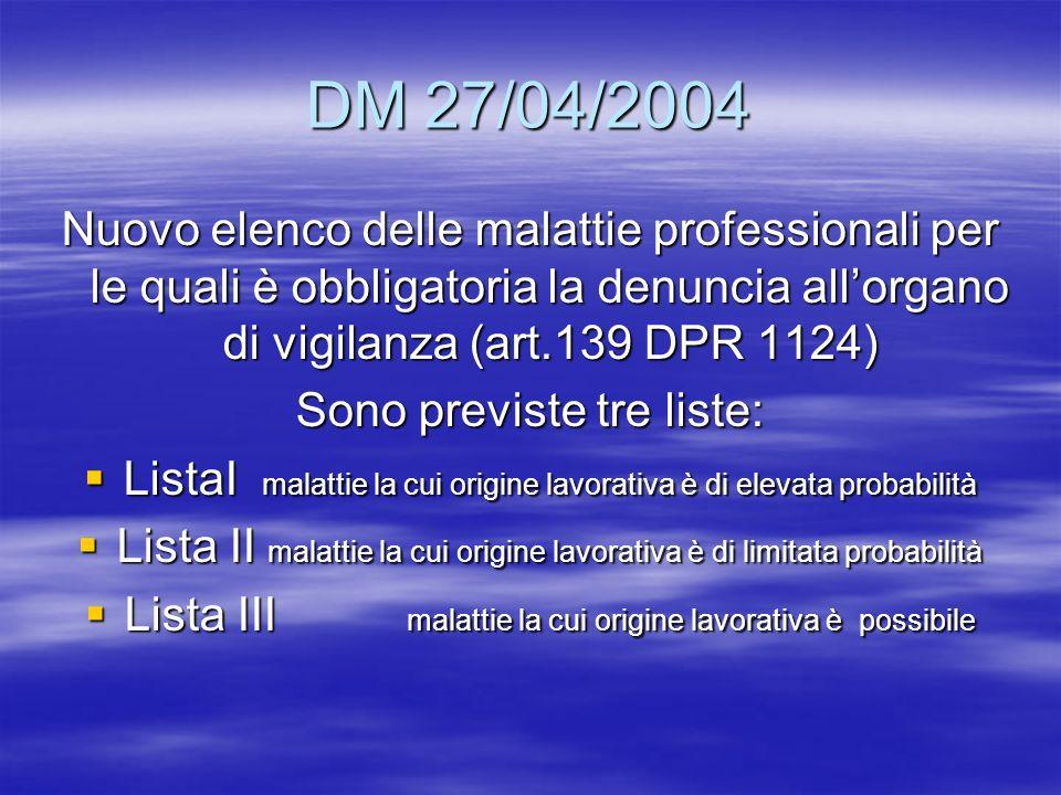 DM 27/04/2004 Nuovo elenco delle malattie professionali per le quali è obbligatoria la denuncia all'organo di vigilanza (art.139 DPR 1124)