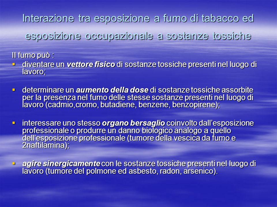 Interazione tra esposizione a fumo di tabacco ed esposizione occupazionale a sostanze tossiche