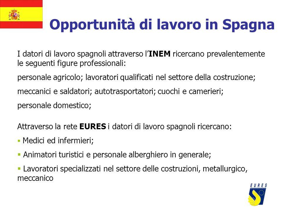 Opportunità di lavoro in Spagna