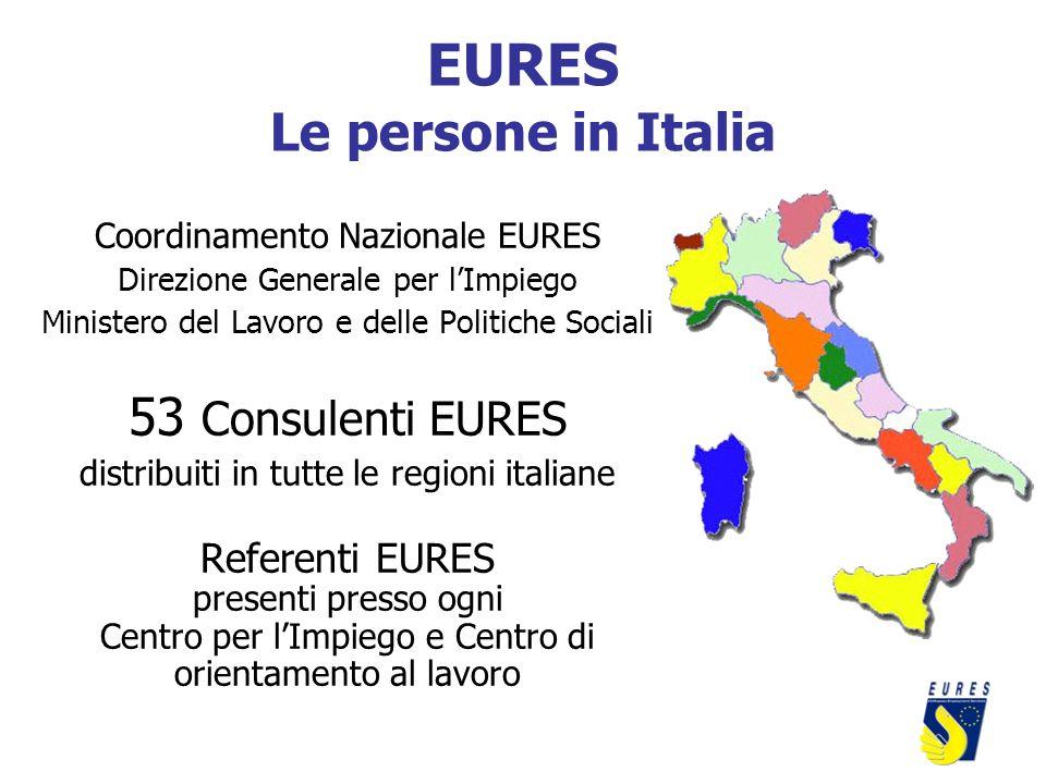 EURES Le persone in Italia