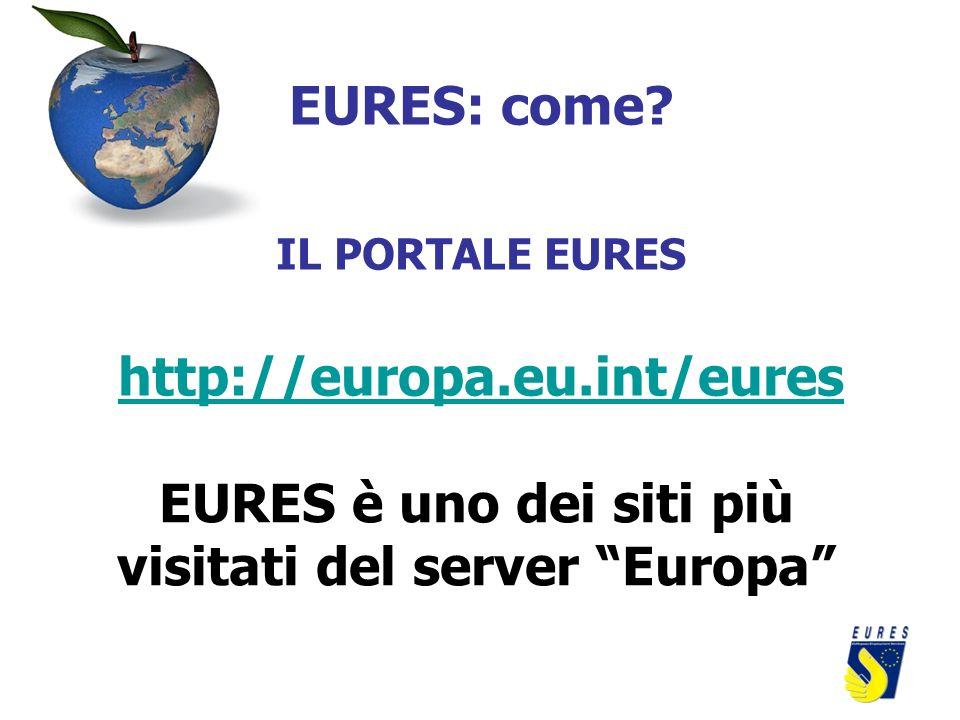 EURES: come IL PORTALE EURES http://europa.eu.int/eures