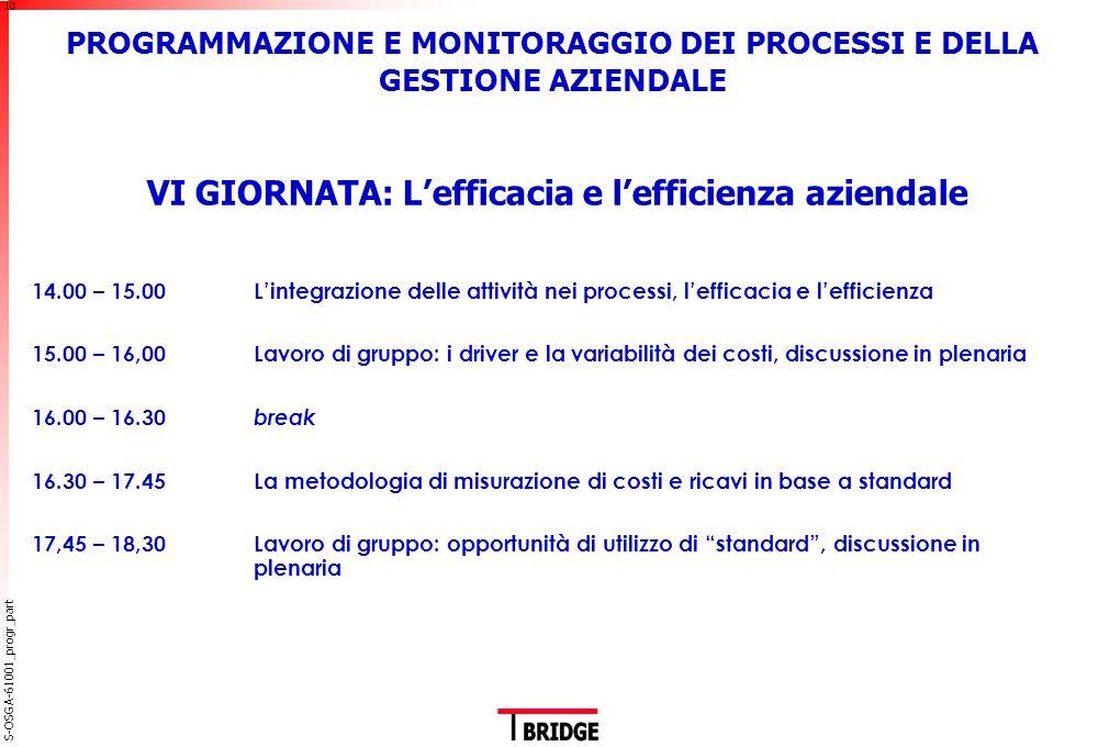 PROGRAMMAZIONE E MONITORAGGIO DEI PROCESSI E DELLA GESTIONE AZIENDALE VII GIORNATA: il processo di Budget & Control