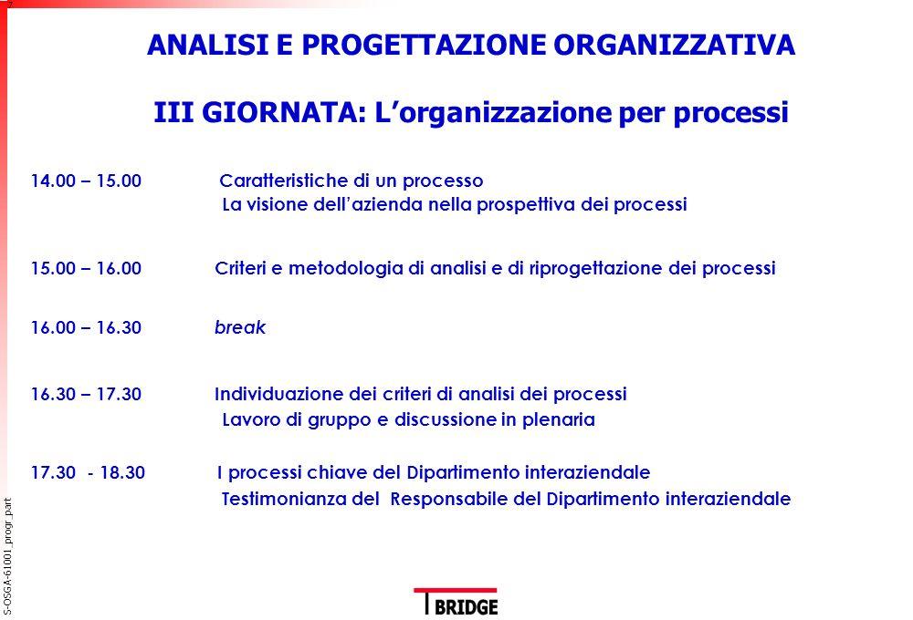 ANALISI E PROGETTAZIONE ORGANIZZATIVA IV GIORNATA: L'organizzazione per processi nella prospettiva del dipartimento interaziendale