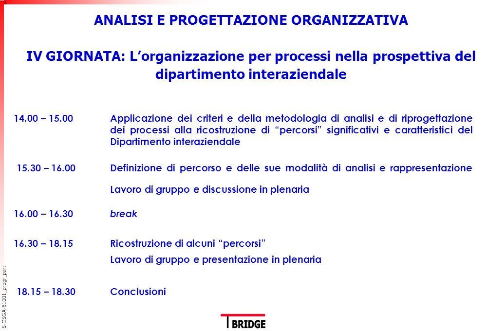 PROGRAMMAZIONE E MONITORAGGIO DEI PROCESSI E DELLA GESTIONE AZIENDALE V GIORNATA: L'esigenza di prevedere e programmare
