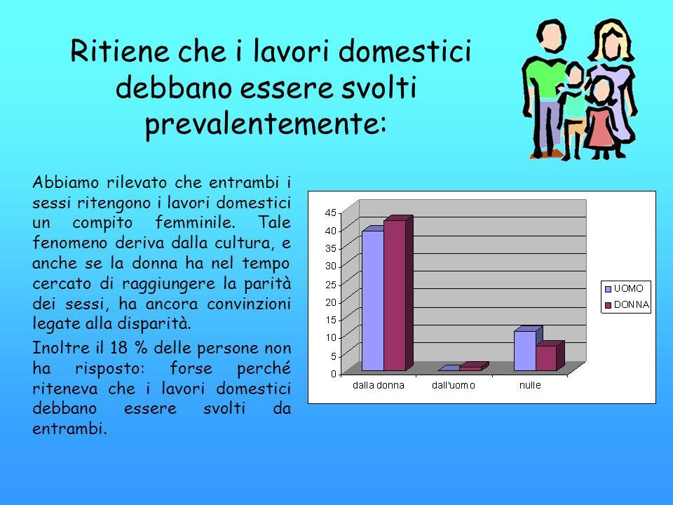 Ritiene che i lavori domestici debbano essere svolti prevalentemente: