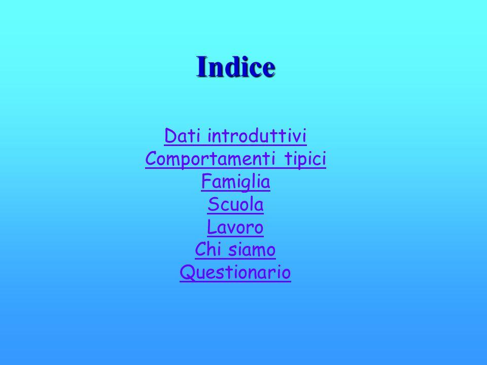 Dati introduttivi Comportamenti tipici