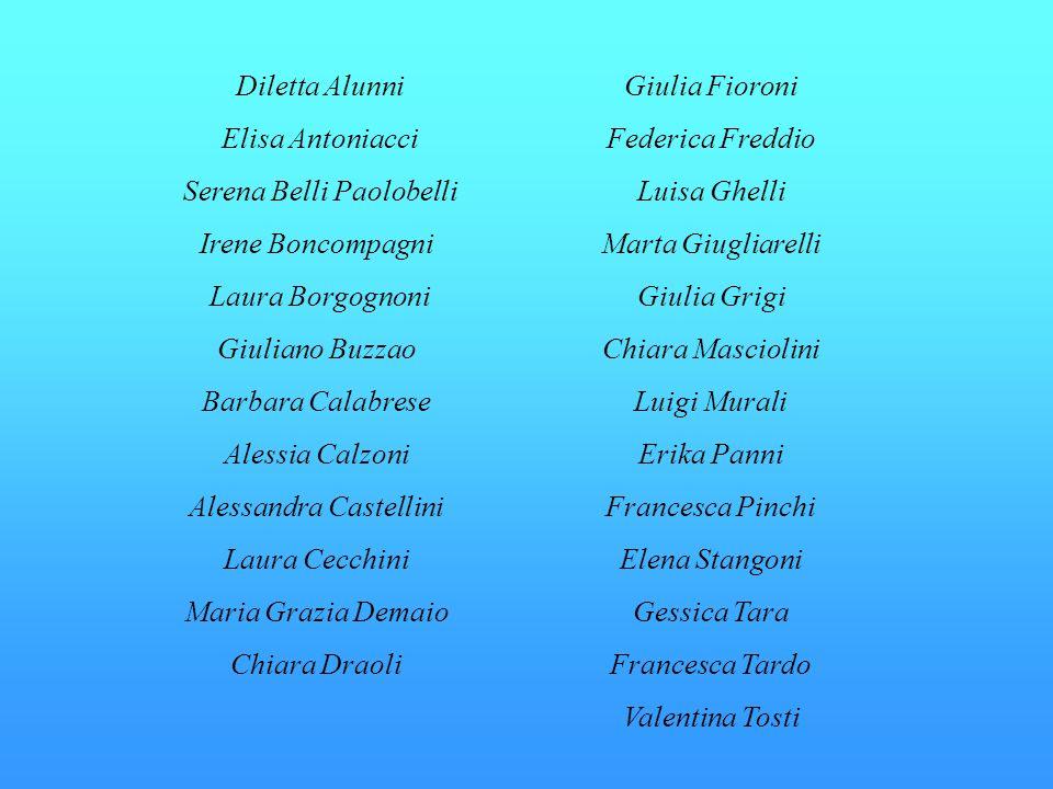 Serena Belli Paolobelli Irene Boncompagni Laura Borgognoni
