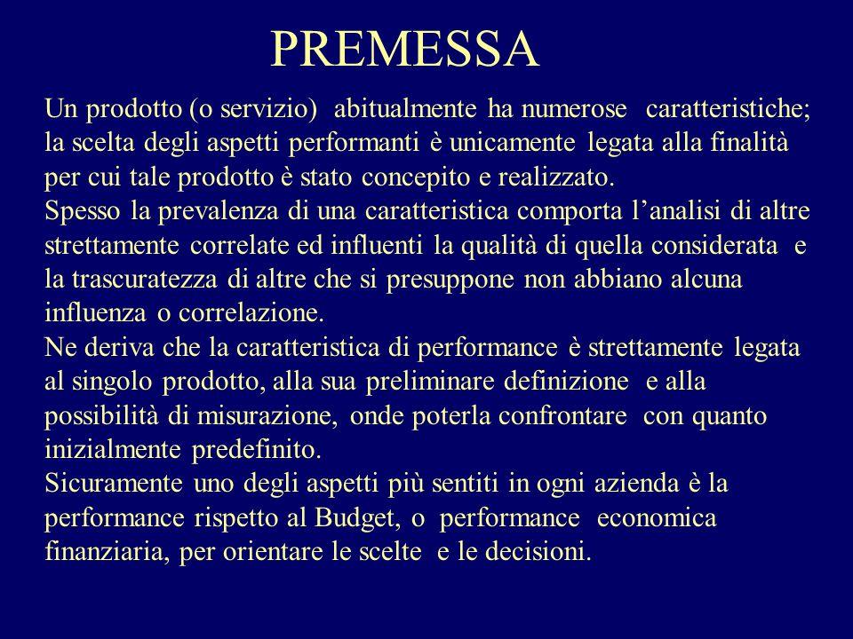 PREMESSA Un prodotto (o servizio) abitualmente ha numerose caratteristiche; la scelta degli aspetti performanti è unicamente legata alla finalità.