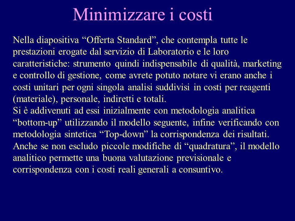 Minimizzare i costi Nella diapositiva Offerta Standard , che contempla tutte le.