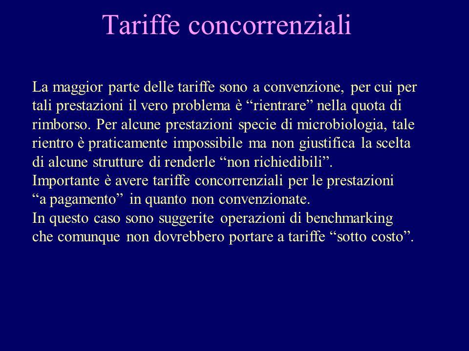 Tariffe concorrenziali