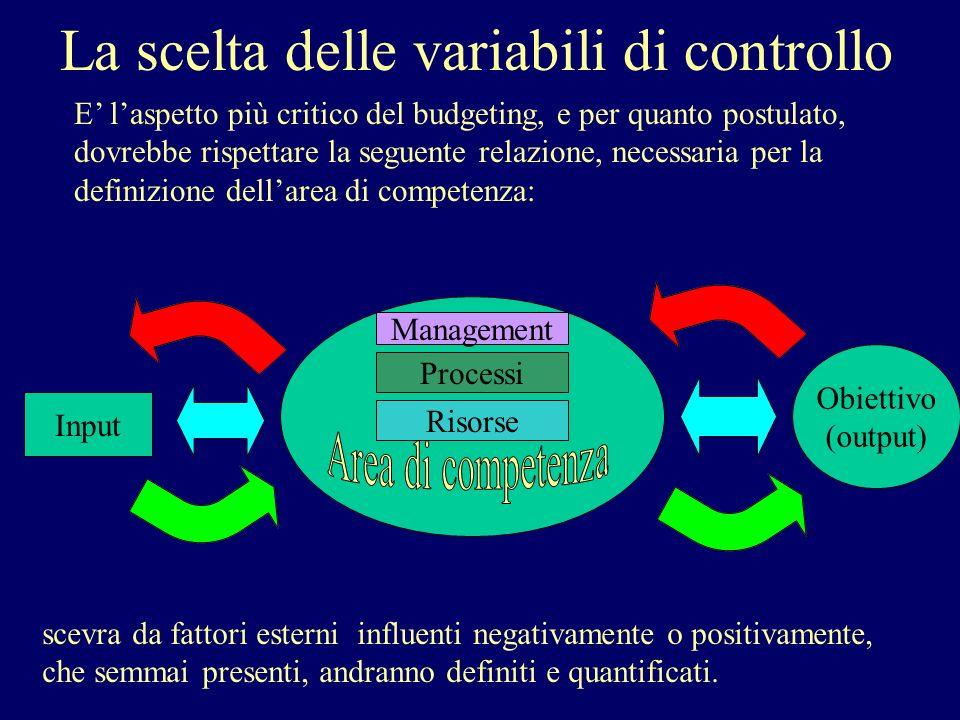 La scelta delle variabili di controllo