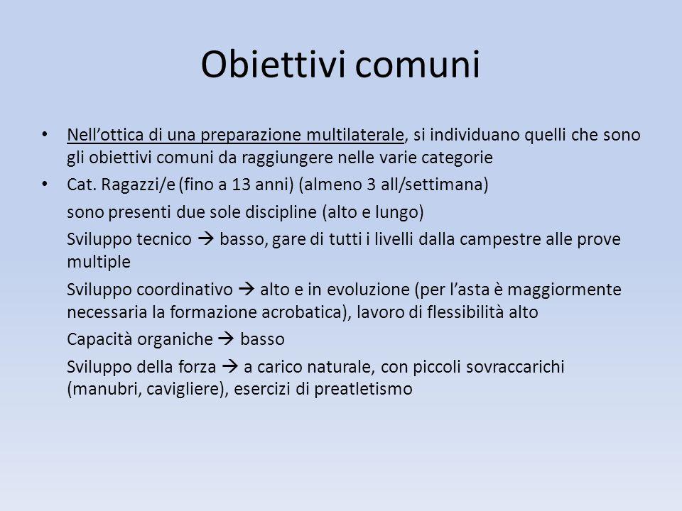 Obiettivi comuni