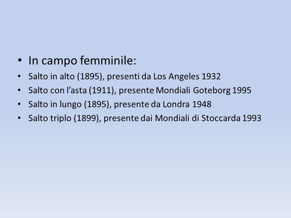 In campo femminile: Salto in alto (1895), presenti da Los Angeles 1932