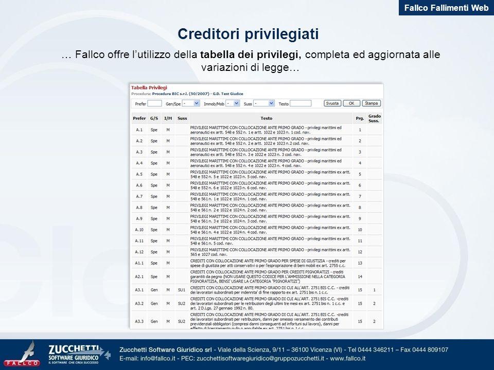 Creditori privilegiati
