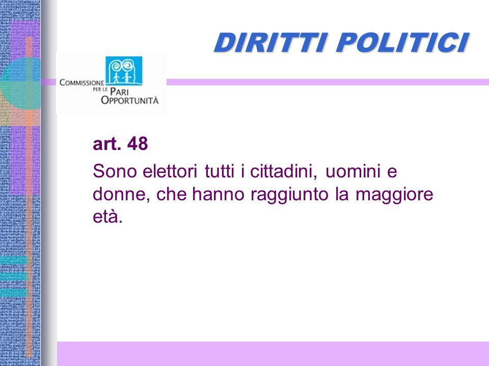DIRITTI POLITICI art. 48.