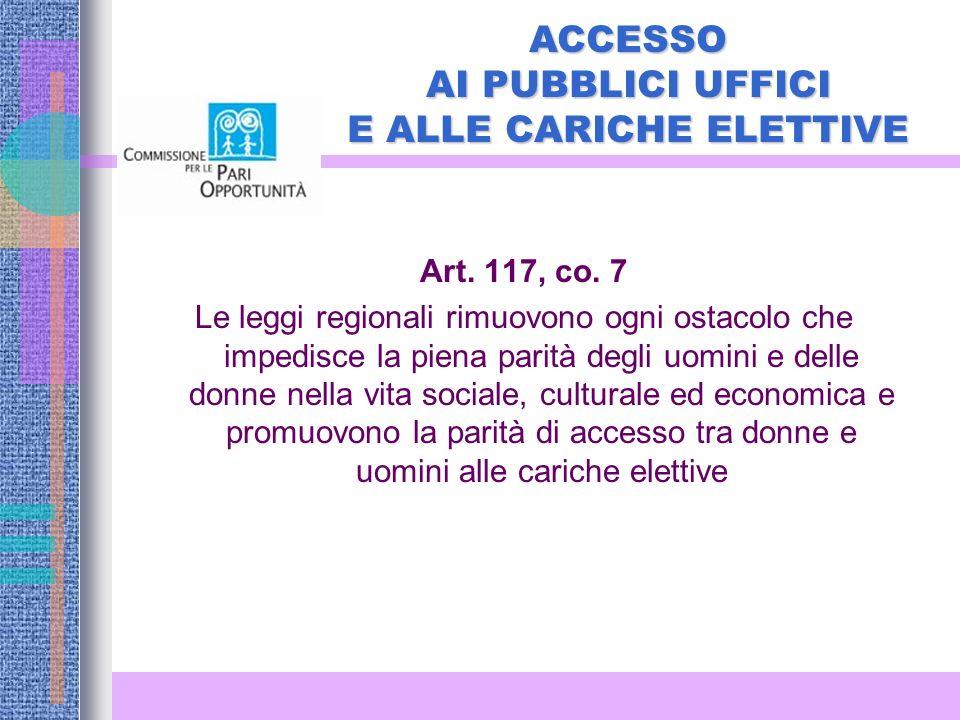 ACCESSO AI PUBBLICI UFFICI E ALLE CARICHE ELETTIVE