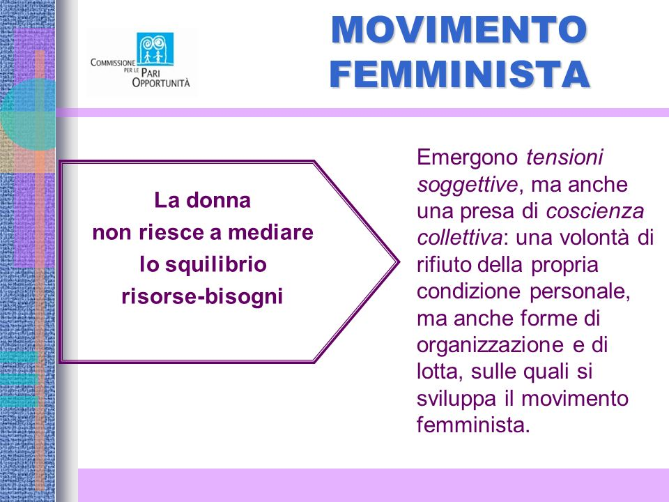 MOVIMENTO FEMMINISTA